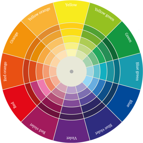 colour-wheel(1)