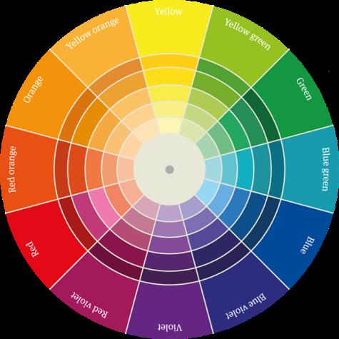 colour-wheel(1)